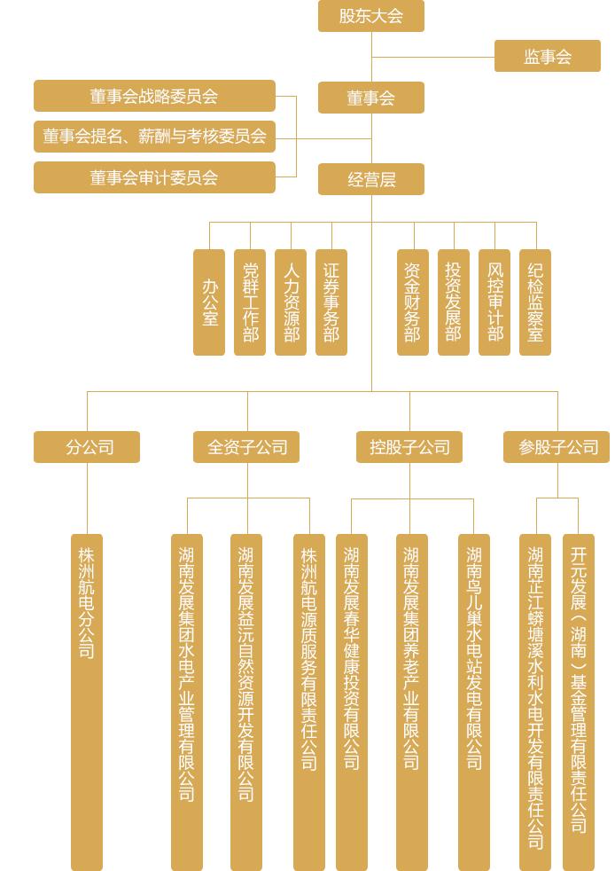 PC端组织架构.jpg